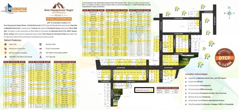 Residential plot land for sale in artha meadows mahindra for Guntha to sq ft