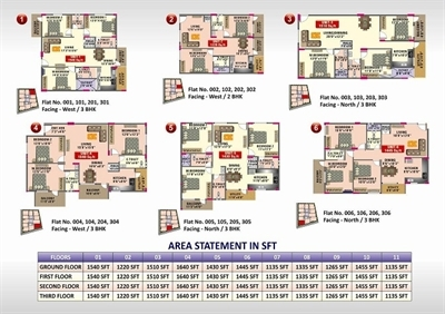 2 BHK, Multistorey Apartment / Flat For Sale in Sarjapur Road, Bangalore