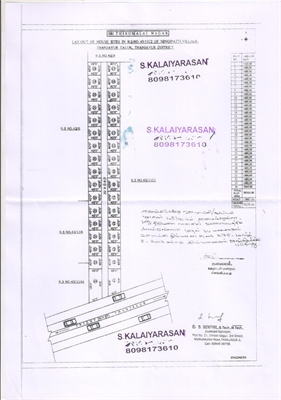Residential Plot / Land For Sale in Thanjavur To Tiruchi NH 67 Road, Thanjavur