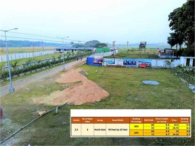 Residential Plot / Land For Sale in City Centre Newtown, Kolkata