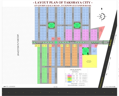 Other-Residential For Sale in Gosainganj, Lucknow